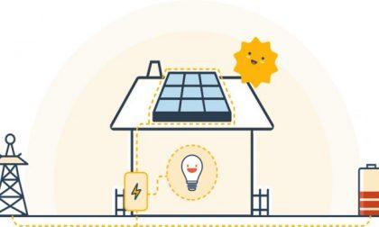 Realizzare il proprio impianto a energia solare: ora si può e un sito ti aiuta