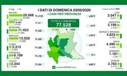 I dati di Regione Lombardia: nel Lodigiano 30 positivi in più