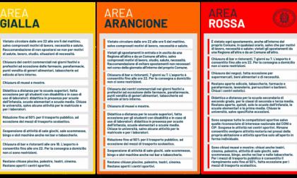 È ufficiale: Lombardia zona rossa fino al 3 dicembre